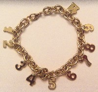 numerology bracelet gold